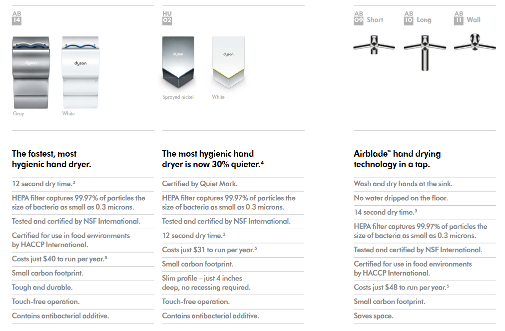 Dyson-Airblade-Hand-Dryer-Product-Comparison-List