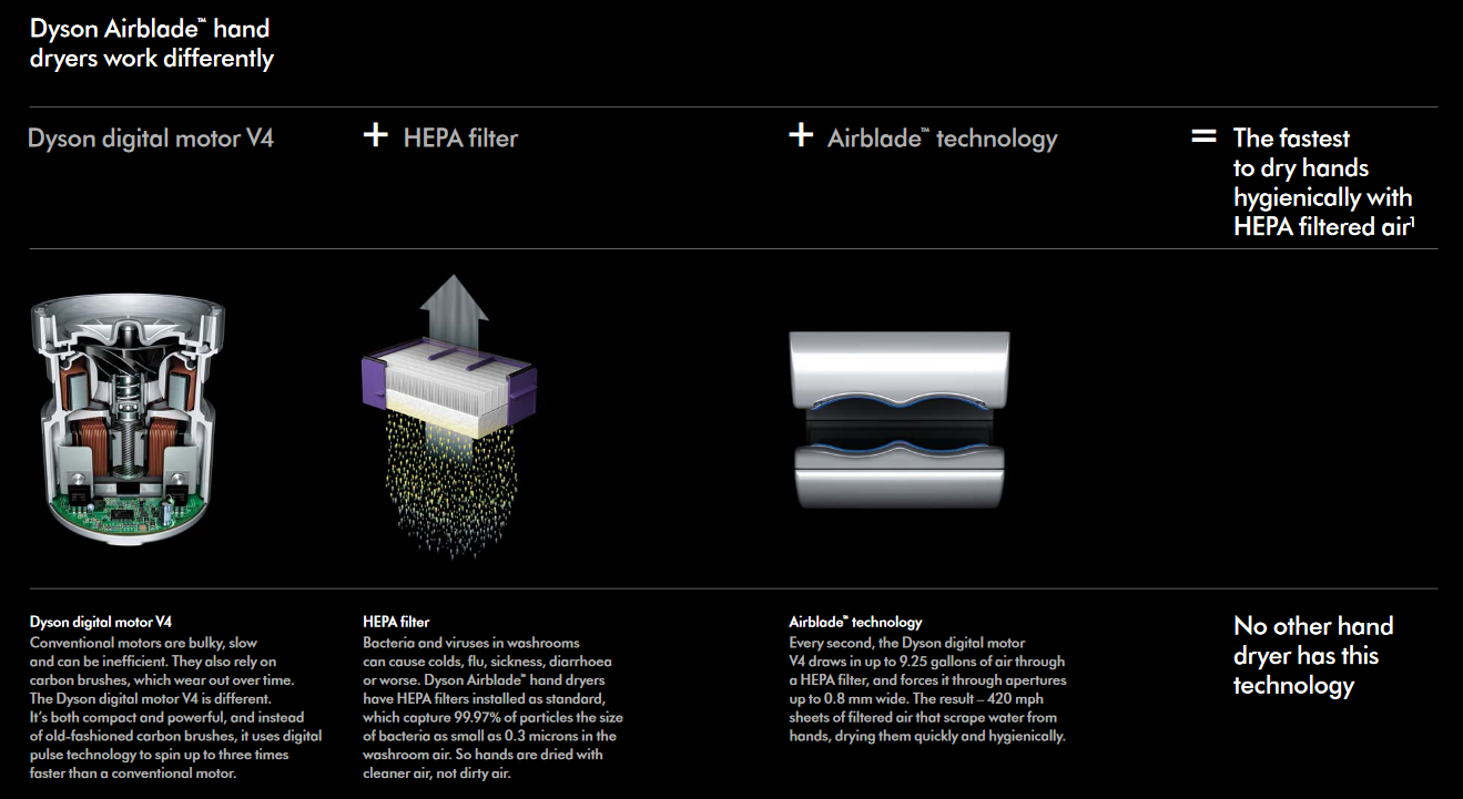 Dyson-Airblade-Hand-Dryer-Digital-Motor-Hepa-Filter-Airblade-Technology-Fastest