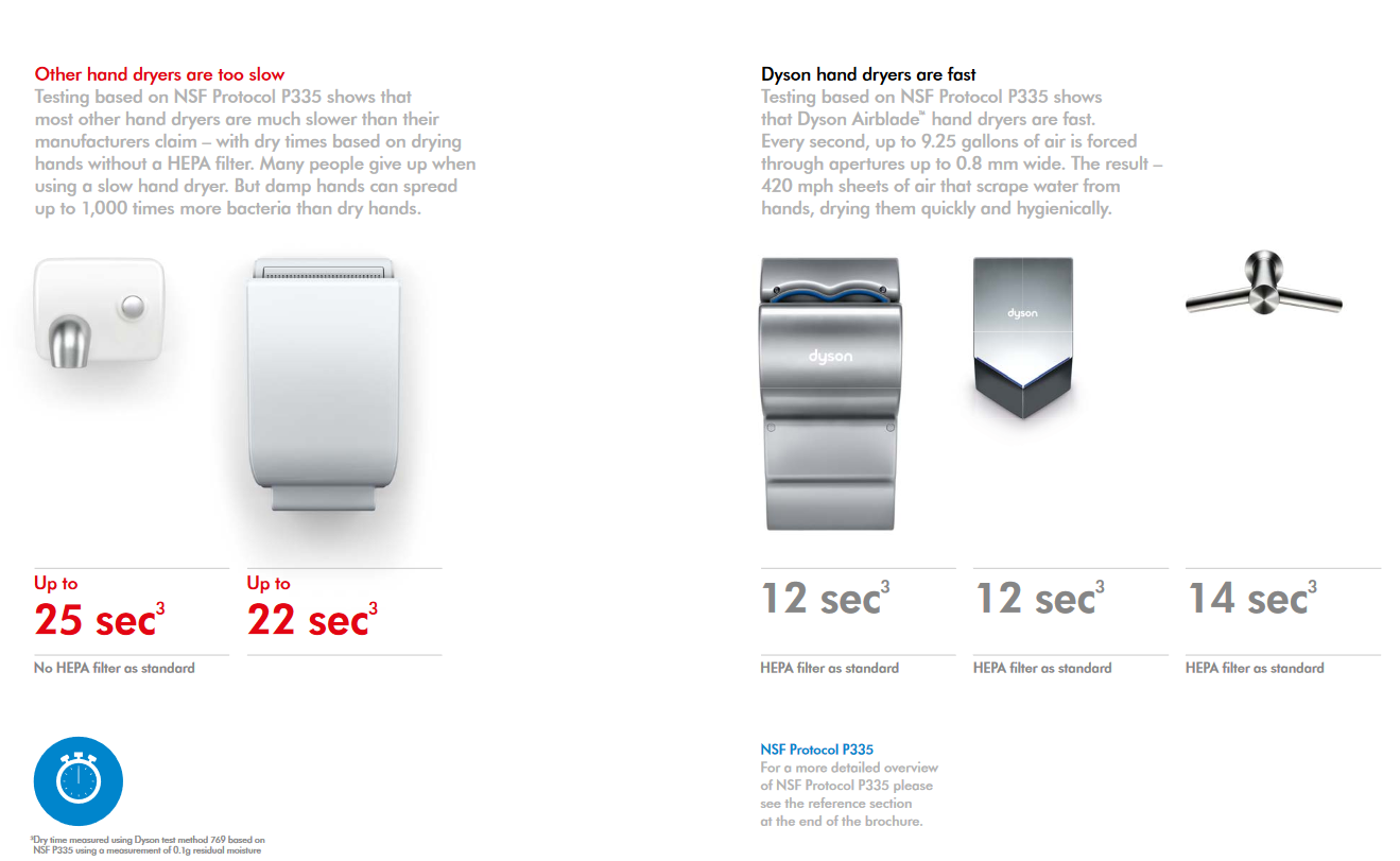 Dyson-Airblades-Brochure-Hand-Dryer-Dry-Time-Comparison