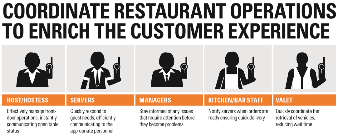 Motorola Two Way Radios for Restaurants