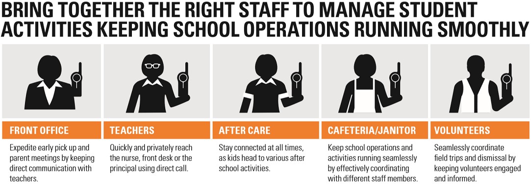 Motorola Two Way Radios for Schools