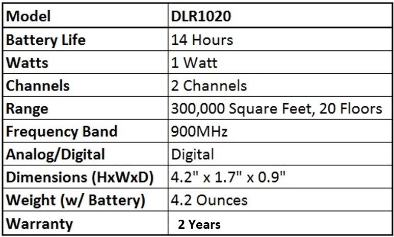 Motorola DLR1020 Two Way Radio Quick Facts