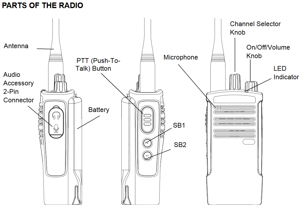 Motorola RDU4100 Two Way Radio Parts