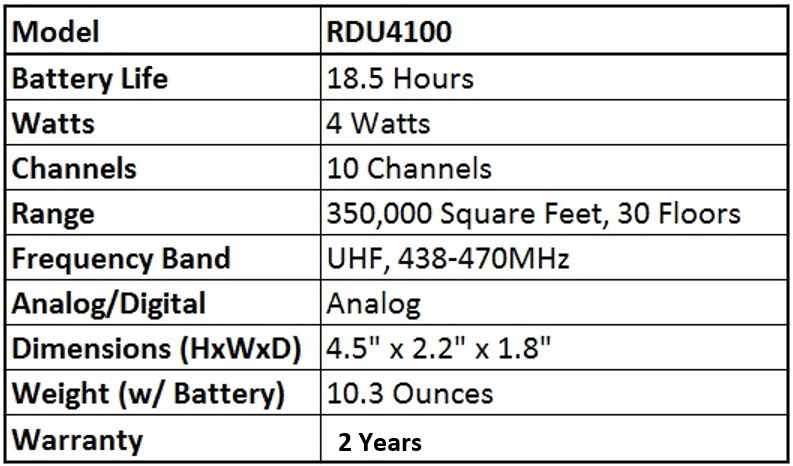 Motorola RDU4100 Two Way Radio Quick Facts